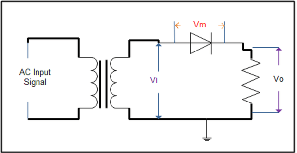 Why is peak inverse voltage 2Vp in a half way rectifier