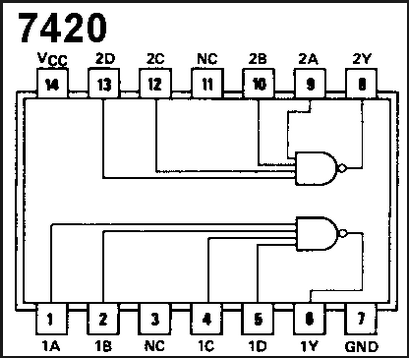 How to design a 4-bit magnitude line encoder that outputs