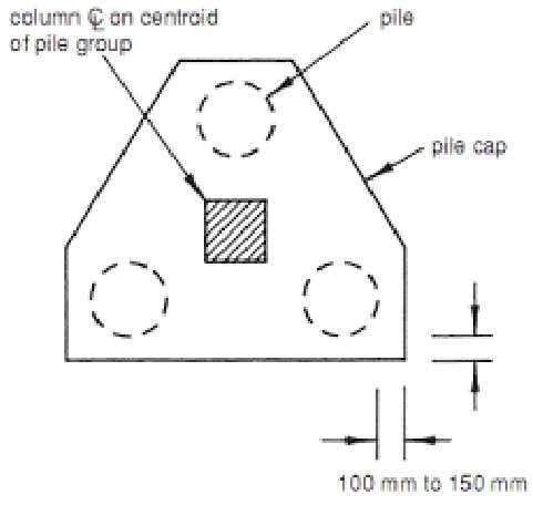 I have been looking for the design example of pile cap for
