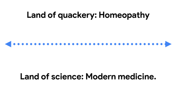 Where does one draw the line between homeopathy and real