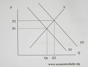 How would you explain macroeconomics and microeconomics to