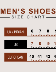 also what is the size of uk in india quora rh