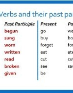 Past participle of the verb cut is also what quora rh