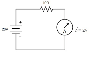 If an ammeter is connected to a circuit like shown in the