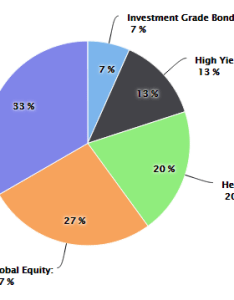 Answer wiki also how to move  label   position in pie chart display the data rh quora