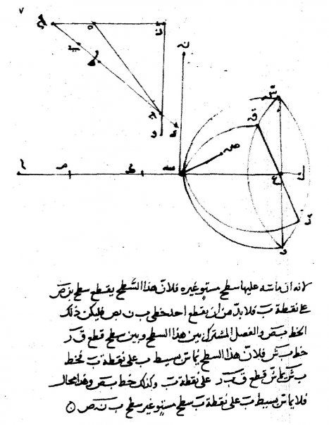 Was mathematics originally an Islamic science that