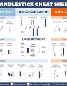 Japanese candlesticks pdf also rh fabrinaconst