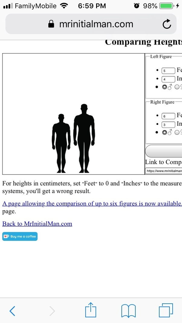 Height Differences Chart : height, differences, chart, Compared, 6'0'?, Quora