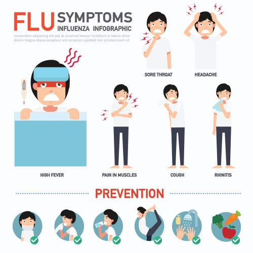 Can the coronavirus be mistaken with the flu? - Quora