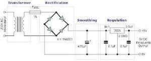 What is the function of a rectifier?  Quora