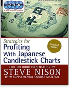 Since you  re already familiar with nison the man who introduced candlestick charts also are there any audio books online for forex trading that concentrate rh quora