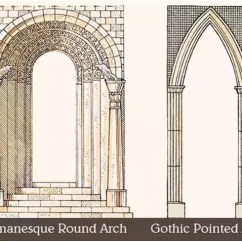 Cathedral Architecture Gothic Arches Diagram Chevy S10 Wiring What S The Difference Between And Romanesque Architectures Had Pointed In Roof While Round