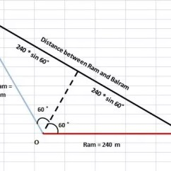 Dual Voltage Single Phase Motor Wiring Diagram Cargo Light If Power Is 220 Volts Why 3 440 And Not Had They Run In Exactly Opposite Directions The Distance Obviously Would Have Been 2 240 M 480 But Due To This Angle Turns Out Be