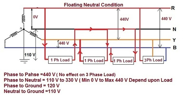 mcb board wiring diagram honeywell t6360b1028 room thermostat what is the voltage between neutral and earth connection in 3 phase power supply? - quora
