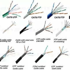 Cat3 Phone Wiring Diagram 3 Way Lamp Switch Difference Between Cat5 And Cat6 Cable Connectors - Somurich.com