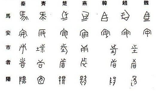 How is it possible that all the Chinese languages can be