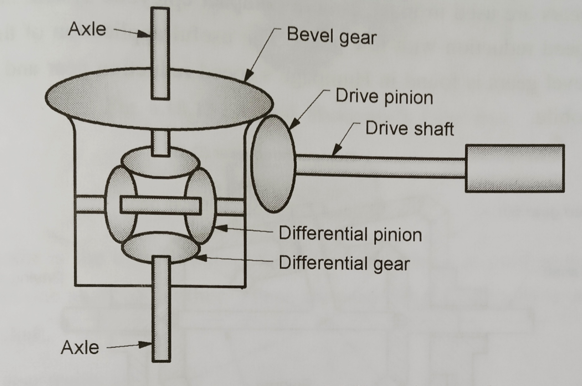 hight resolution of 1 1 schematic of differential gearbox