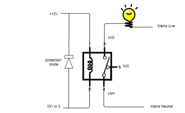 How to control an AC system with Arduino by using a