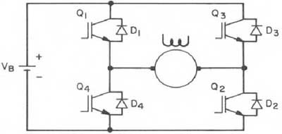What is armature voltage control method in speed control