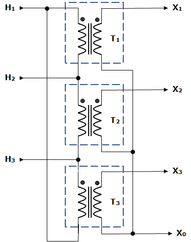 How can a 3 single-phase transformer be used to design a 3