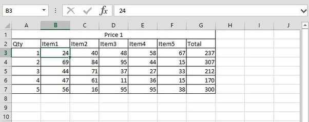 Can we create a summary sheet which displays data from other sheets ...