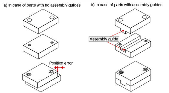 Is Design for Manufacturability (DFM) for CNC Machining