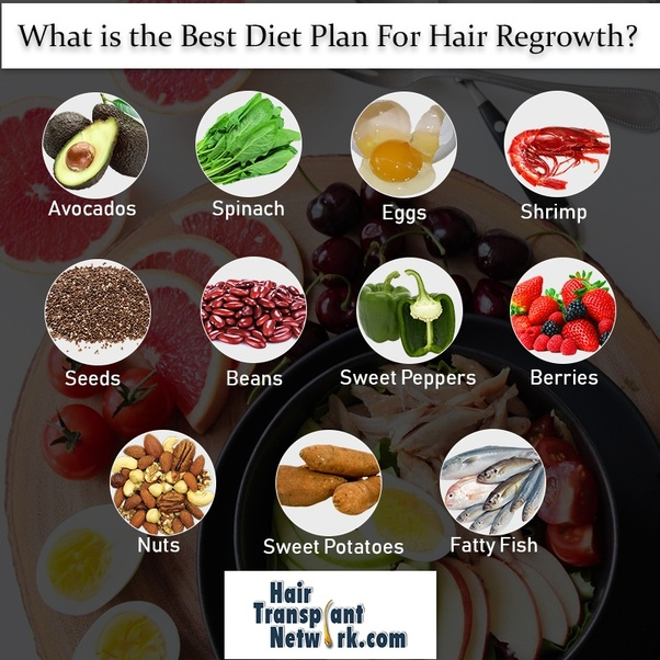 What is the best diet plan for hair regrowth? - Quora