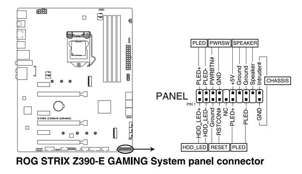 Where is the power button on a ROG Strix Z390-E gaming