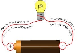Why electrical energy is a form of kinetic energy Quora