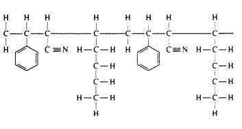 How is it possible to break the double bonds on ABS