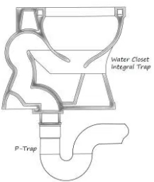 Does a toilet need a p-trap plumbed beneath it, or is the