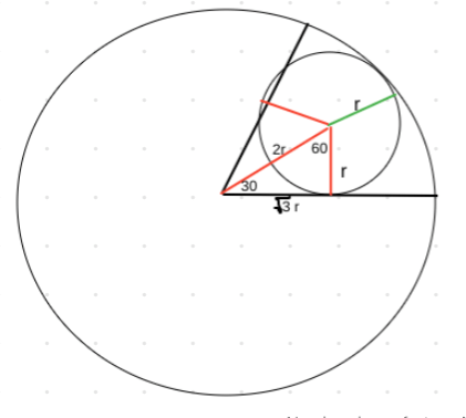 A circle is inscribed in a 60 degree sector of a larger