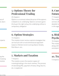 After that  will recommend these books to follow also what is the best book for learning about stock market quora rh