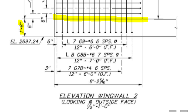 What is the meaning of 'embedment length' in reinforced