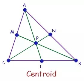 compare and contrast mass weight venn diagram 2003 mazda tribute engine what is the difference between centroid center of gravity quora triangle divides medians a in ratio 2 1 from vertex as shown following