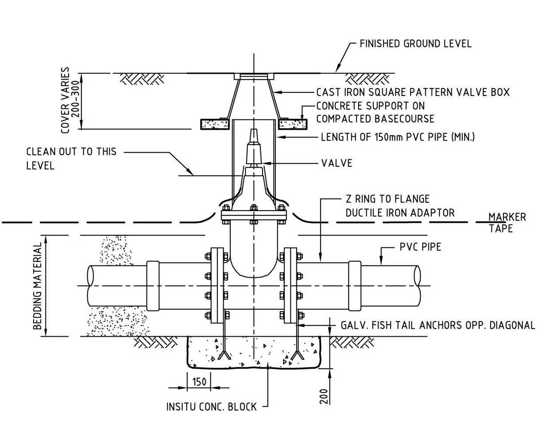 hight resolution of air valves