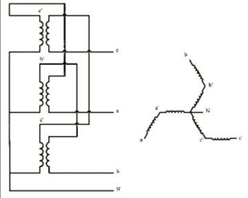 Why does a grounding transformer have a zigzag connection