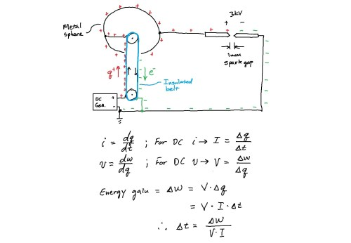 small resolution of for a spark gap between two pointed electrodes in air the breakdown voltage will be approximately 3 kv mm the time to buildup 3 kv will then be a function