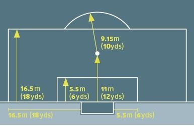 front end diagram dimmer switch wiring what is the distance between penalty mark and goal? a) 9 yards b) 10 c) 11 d ...