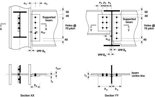 What's the difference between secondary beam and main beam
