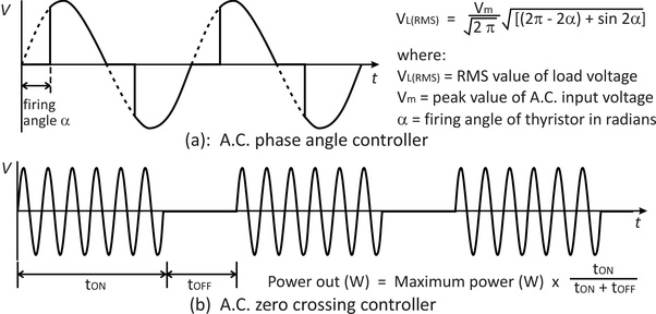 What Is The Application Of An AC Voltage Controller?