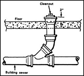 What is the difference between floor clean out and floor