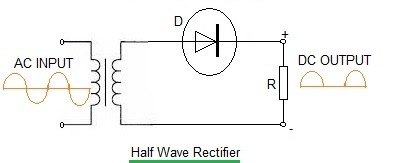 What is the difference between a full wave rectifier and
