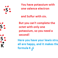 Electron Dot Diagram For Potassium Symbols Electrical Wiring Diagrams What Is The Formula Compound And Sulfur? - Quora