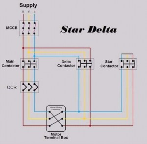 Can you show a connection diagram for a star delta motor