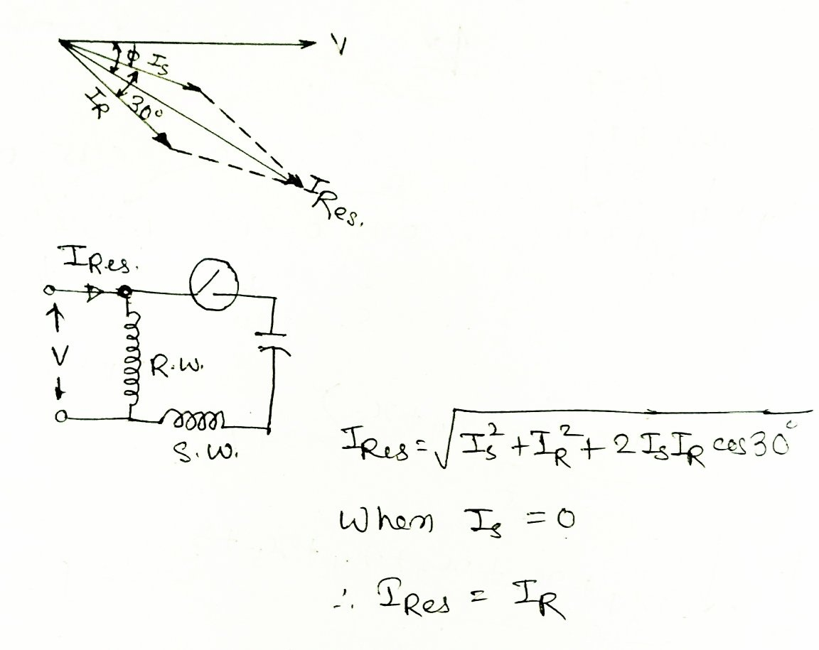 hight resolution of here s shown the phasor and circuit diagram of a single phase induction motor