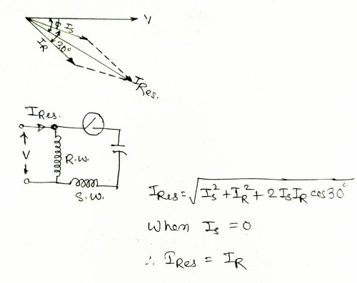 small resolution of here s shown the phasor and circuit diagram of a single phase induction motor