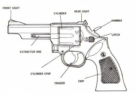 "What is an ""assault revolver with high-capacity magazines"