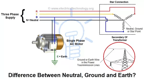 110 Block Enclosure Wiring Diagram What Is The Difference Between Earthing Grounding And