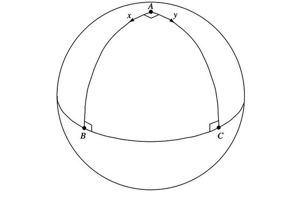 What exactly does 'curvature of the fabric of space-time